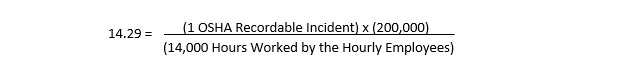 TRIR - Total Recordable Incident Rate